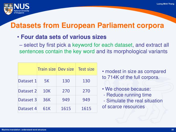 Datasets from European Parliament corpora