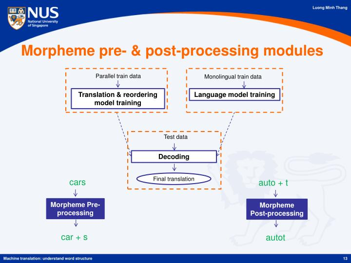 Morpheme pre- & post-processing modules