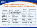 structure of finite verb form finnish suffixes english function words