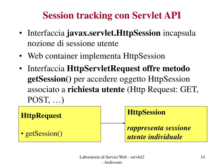Session tracking con Servlet API