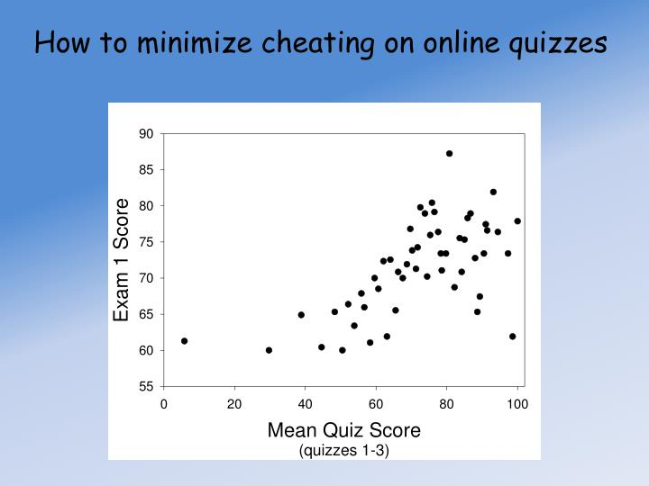 How to minimize cheating on online quizzes