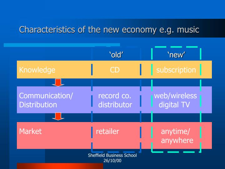 Characteristics of the new economy e.g. music