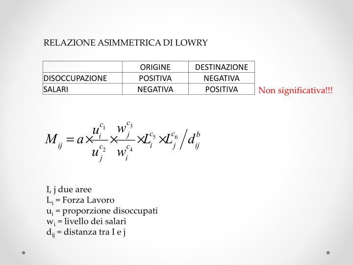 RELAZIONE ASIMMETRICA DI LOWRY