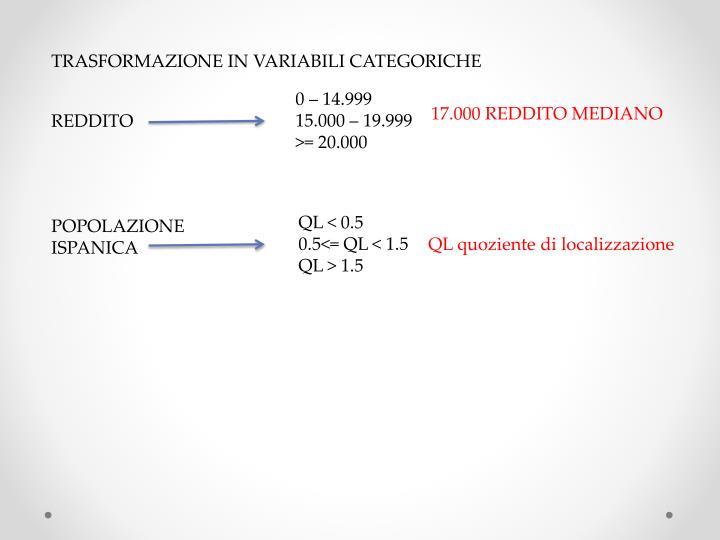 TRASFORMAZIONE IN VARIABILI CATEGORICHE