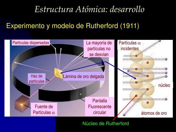 Estructura Atómica: desarrollo