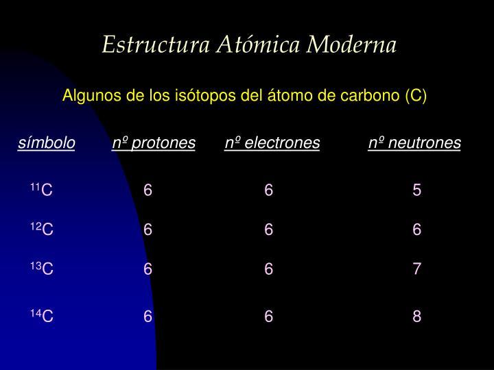 Estructura Atómica Moderna