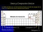 iones y compuestos i nicos3