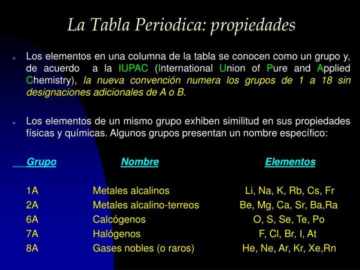 La Tabla Periodica: propiedades
