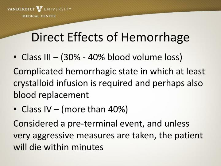 Direct Effects of Hemorrhage