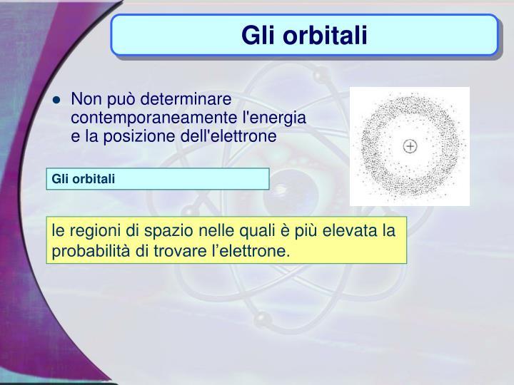 Gli orbitali