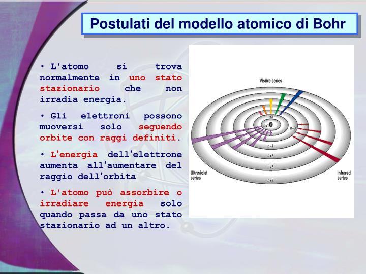 Postulati del modello atomico di Bohr