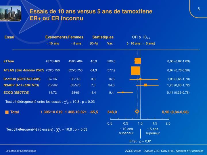 Essais de 10 ans versus 5 ans de tamoxifene
