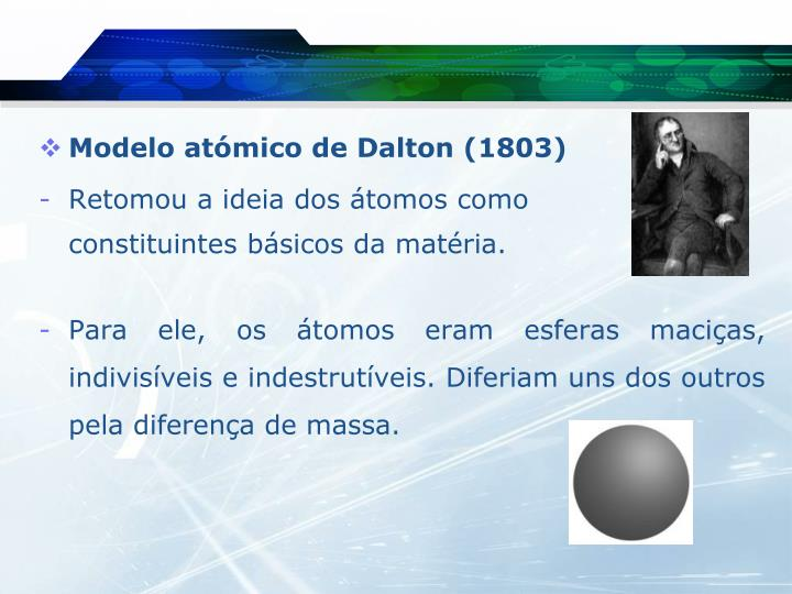 Modelo atómico de Dalton (1803)