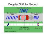 doppler shift for sound