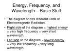 energy frequency and wavelength basic stuff