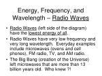 energy frequency and wavelength radio waves