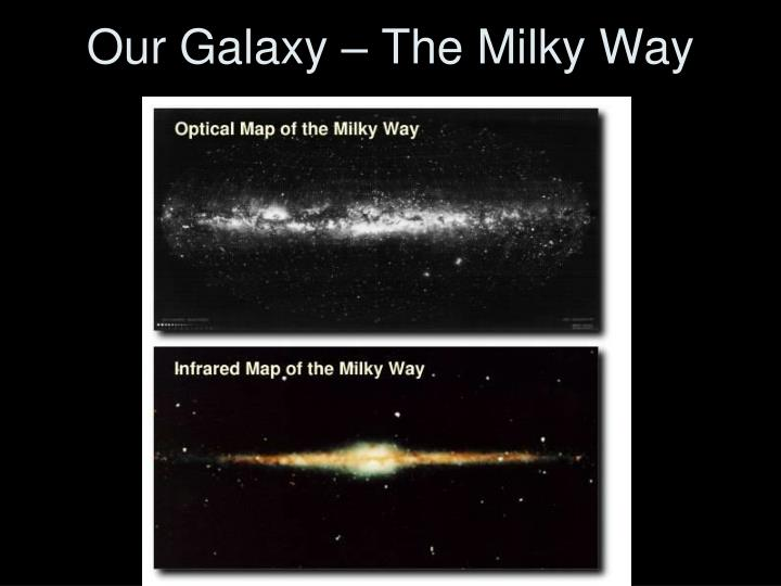 Our Galaxy – The Milky Way