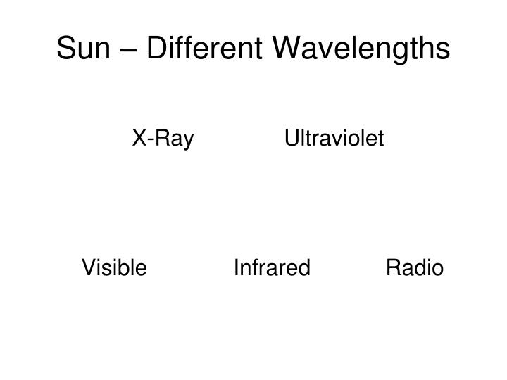Sun – Different Wavelengths