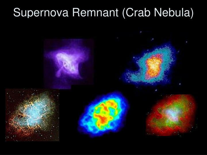 Supernova Remnant (Crab Nebula)