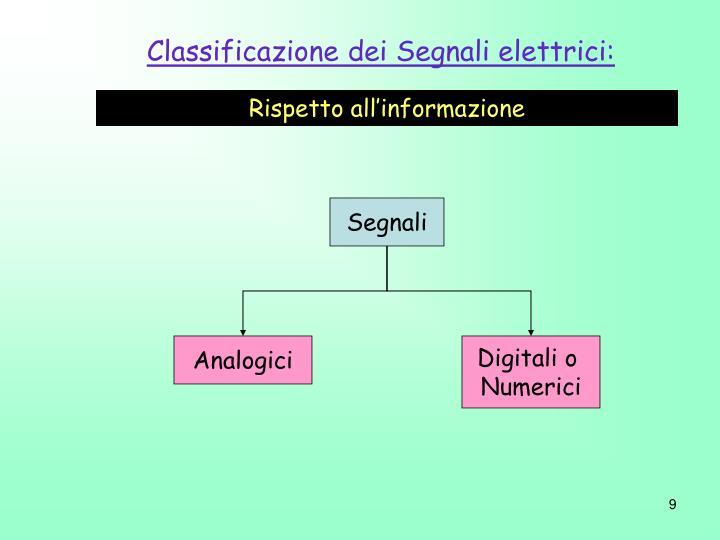 Classificazione dei Segnali elettrici: