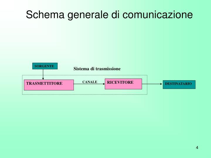 Schema generale di comunicazione