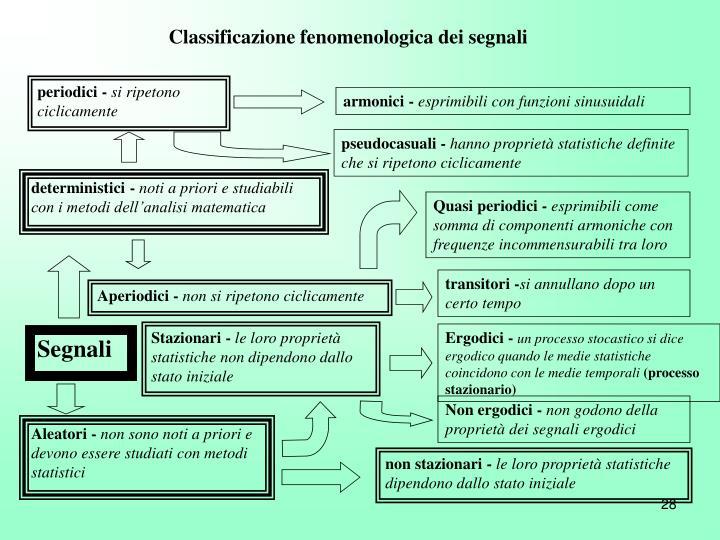 Classificazione fenomenologica dei segnali