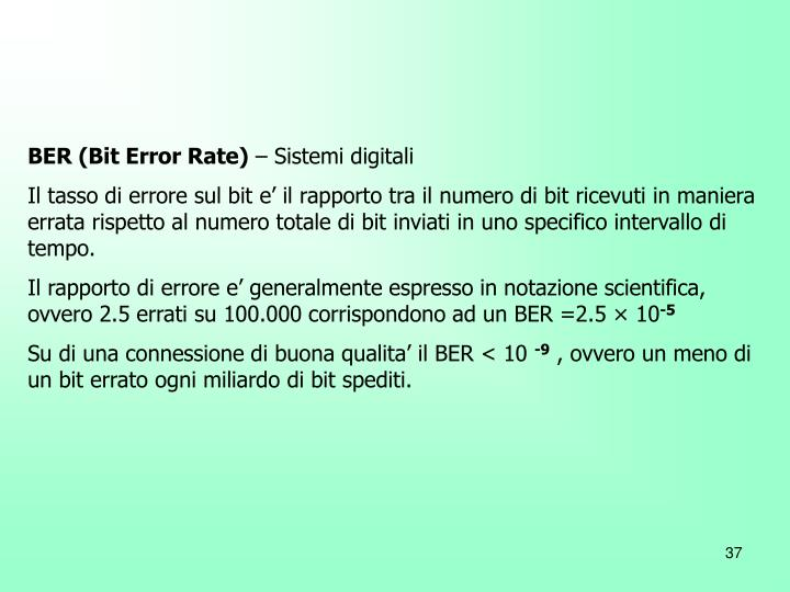 BER (Bit Error Rate)