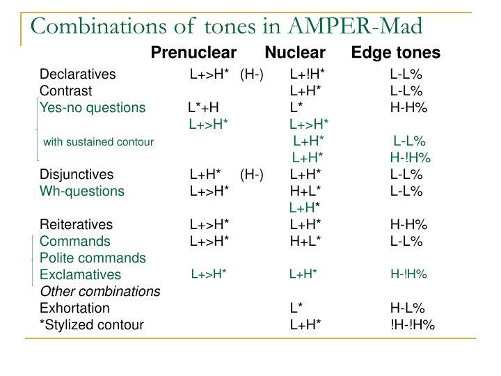 Combinations of tones in AMPER-Mad