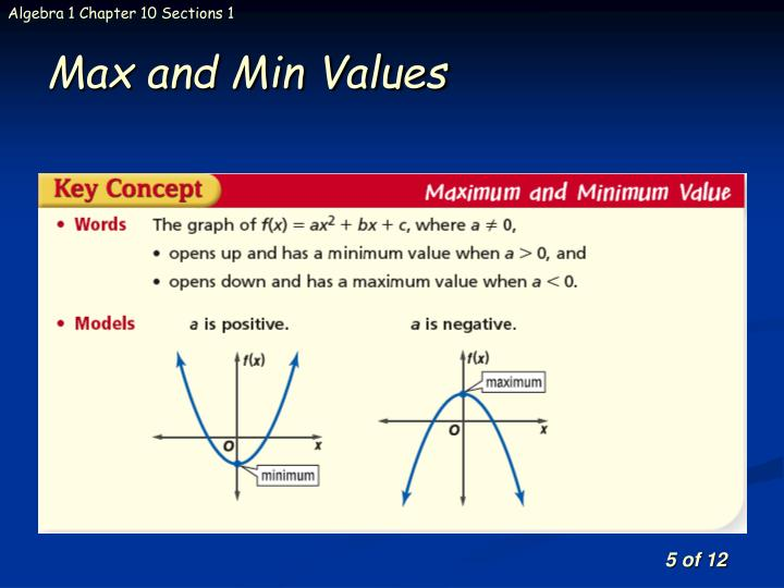 Max and Min Values