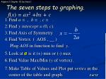 the seven steps to graphing f x ax 2 bx c