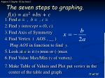 the seven steps to graphing f x ax 2 bx c1