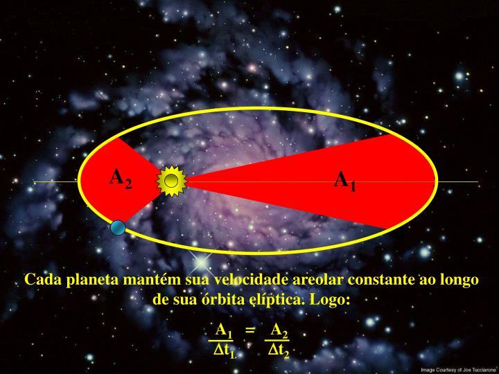 Cada planeta mantém sua velocidade areolar constante ao longo de sua órbita elíptica. Logo: