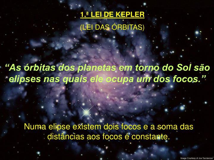 1.ª LEI DE KEPLER