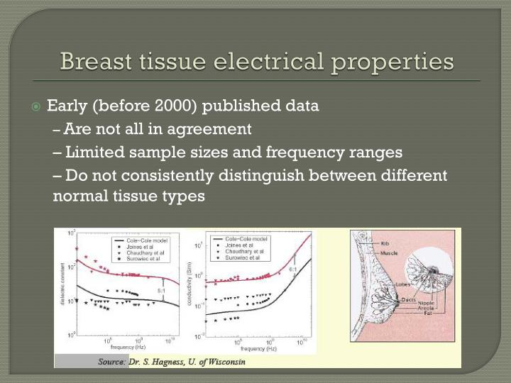 Breast tissue electrical