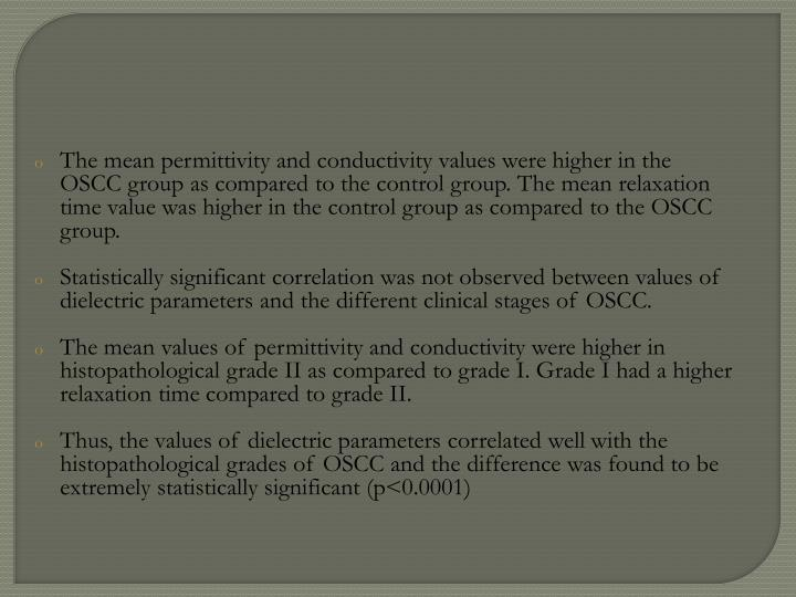 The mean permittivity and conductivity values were higher in the OSCC group as compared to the control group. The mean relaxation time value was higher in the control group as compared to the OSCC group.