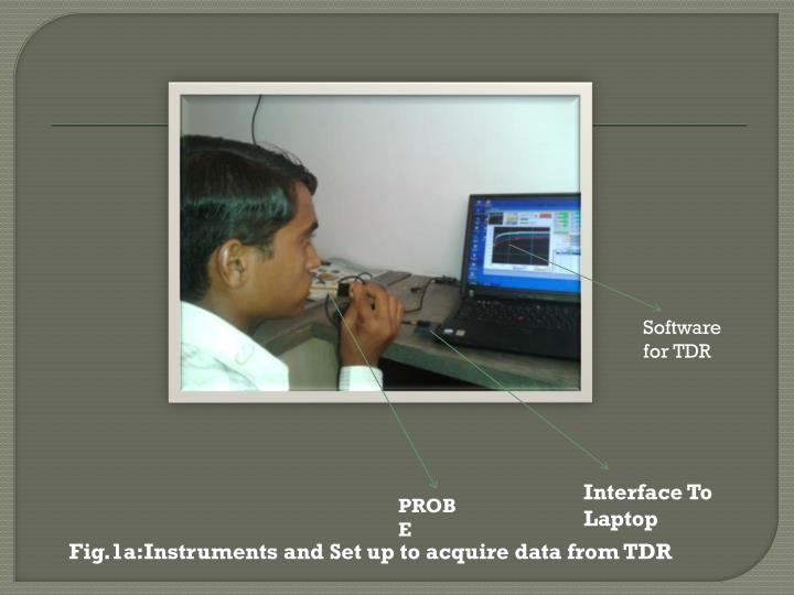 Software for TDR