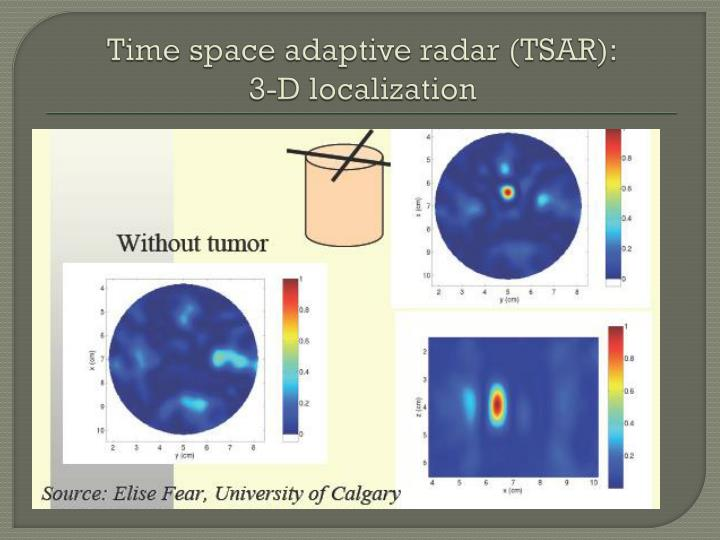 Time space adaptive radar (TSAR):