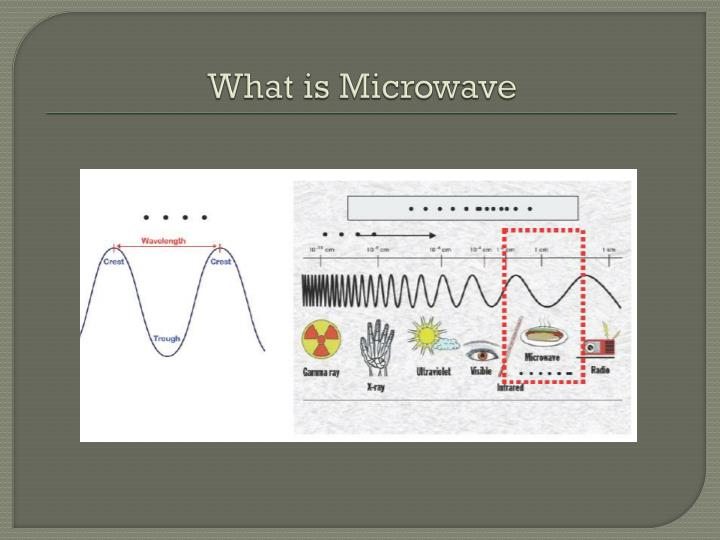 What is Microwave