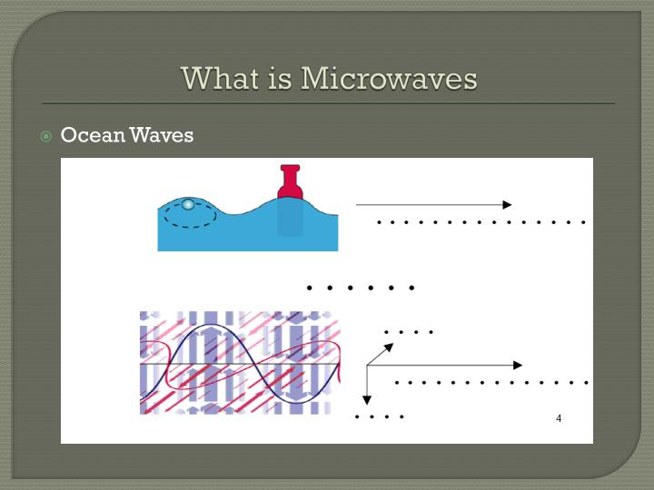 What is Microwaves