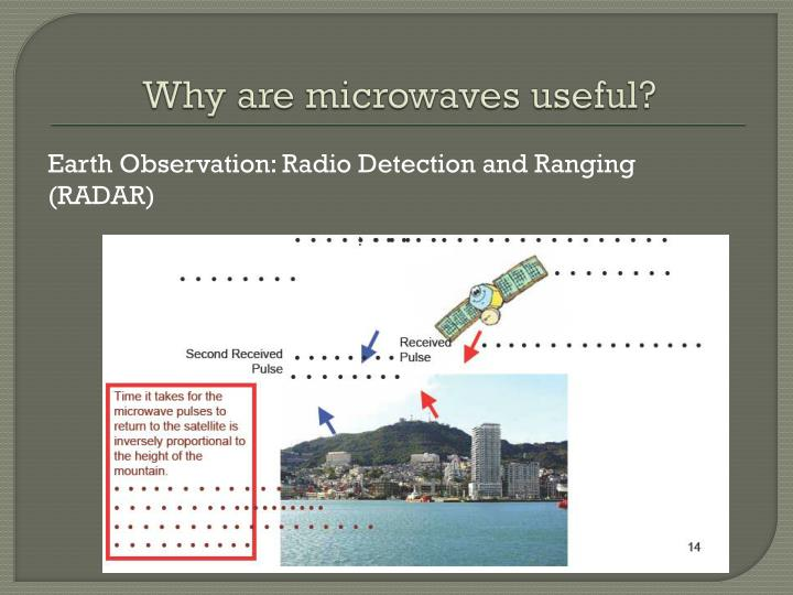Why are microwaves useful?