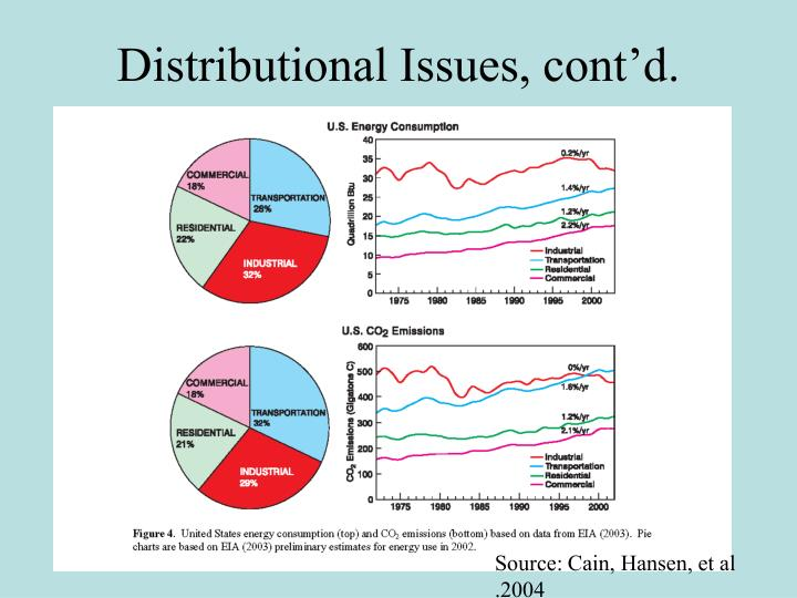 Distributional Issues, cont'd.