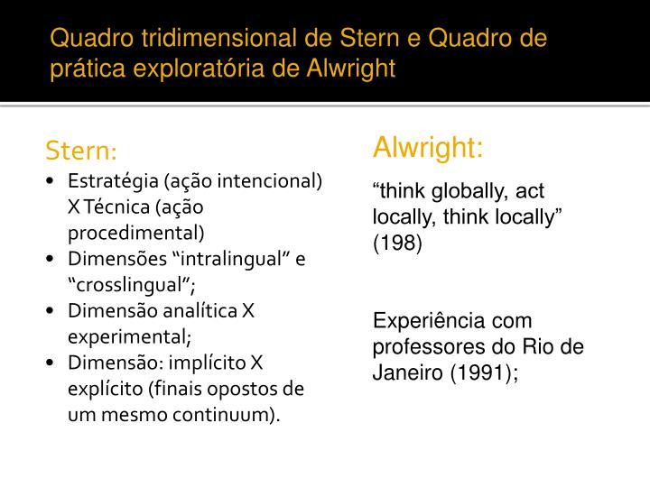 Quadro tridimensional de Stern e Quadro de prática exploratória de Alwright