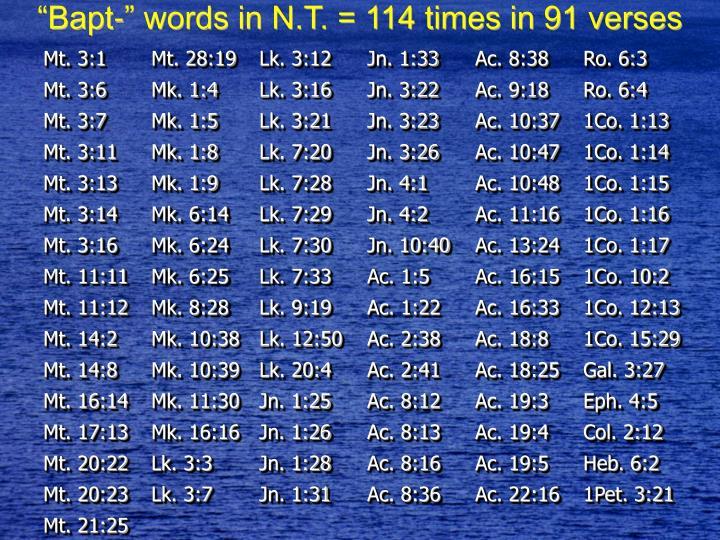 """""""Bapt-"""" words in N.T. = 114 times in 91 verses"""