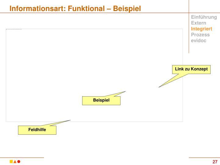 Informationsart: Funktional – Beispiel