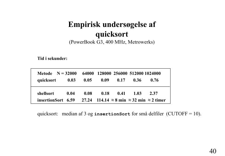 Empirisk undersøgelse af