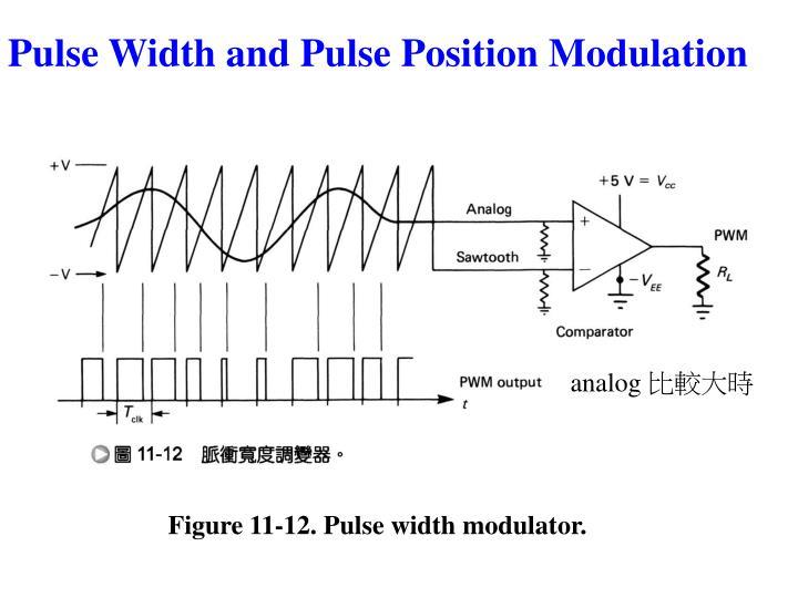 Figure 11-12. Pulse width modulator.