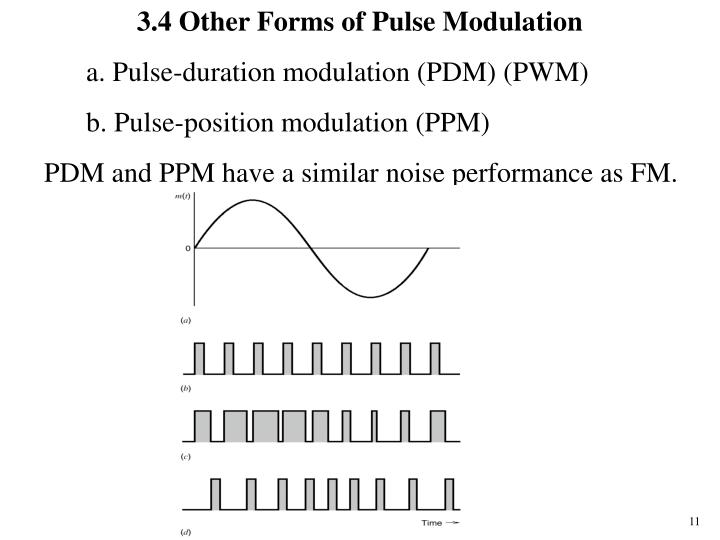 3.4 Other Forms of Pulse Modulation