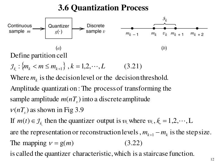 3.6 Quantization Process