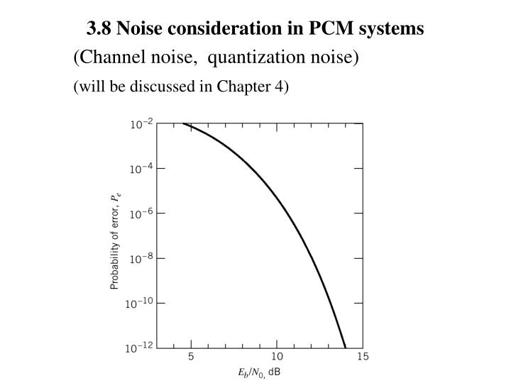 3.8 Noise consideration in PCM systems