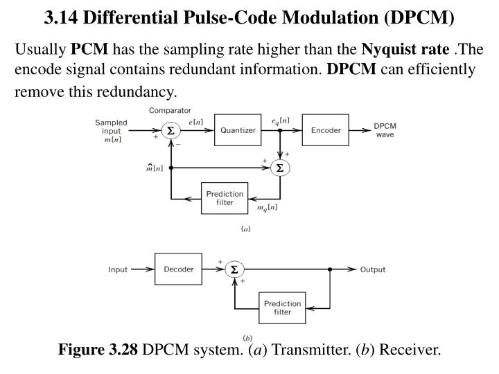 3.14 Differential Pulse-Code Modulation (DPCM)